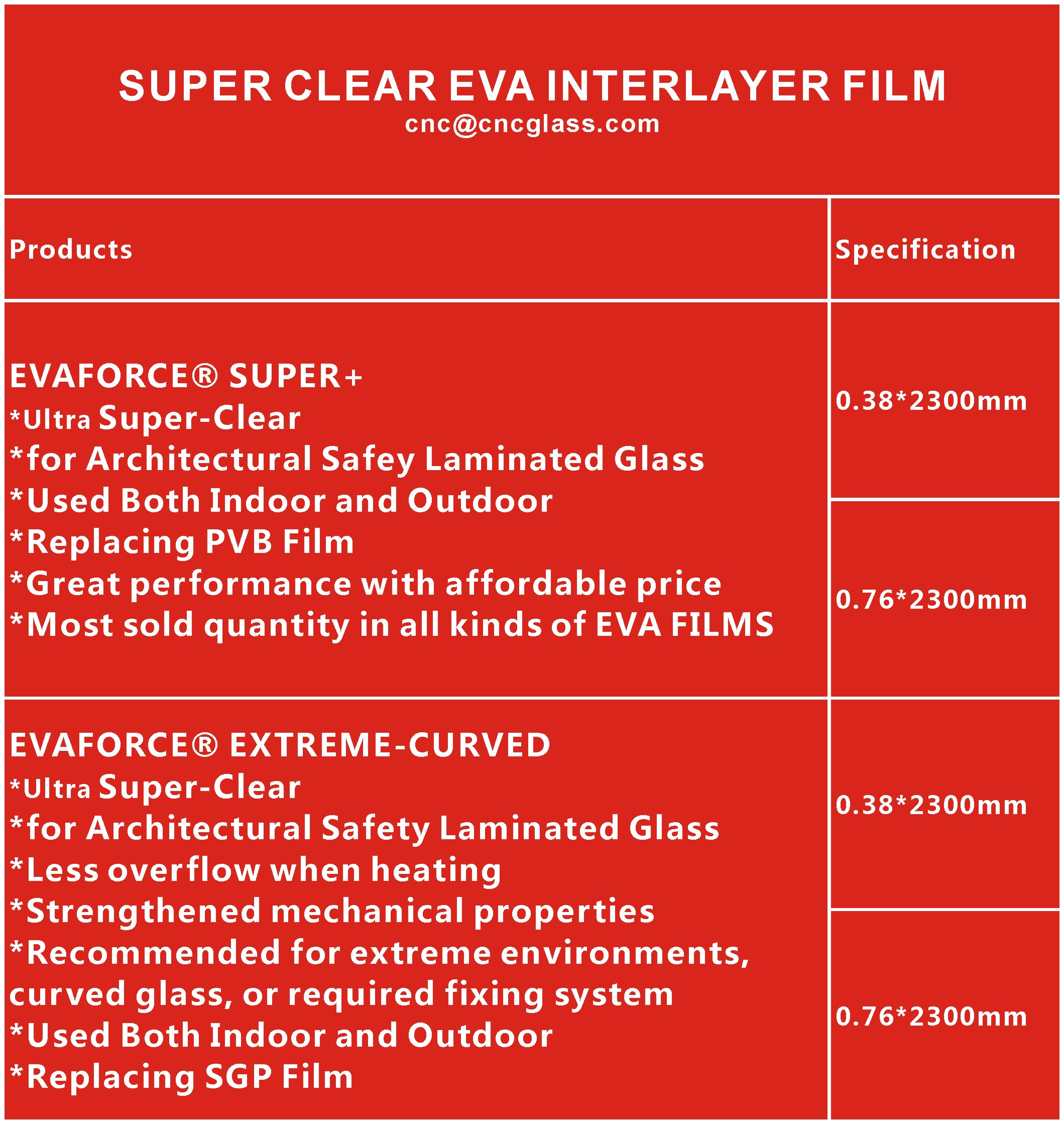 ULTRA SUPER CLEAR EVAFOFCE® INTERLAYER FILM